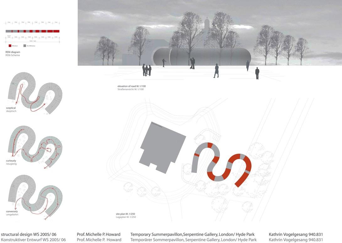 Serpentine Galleries Pavilion London Kensington Gardens Groundplan.ai