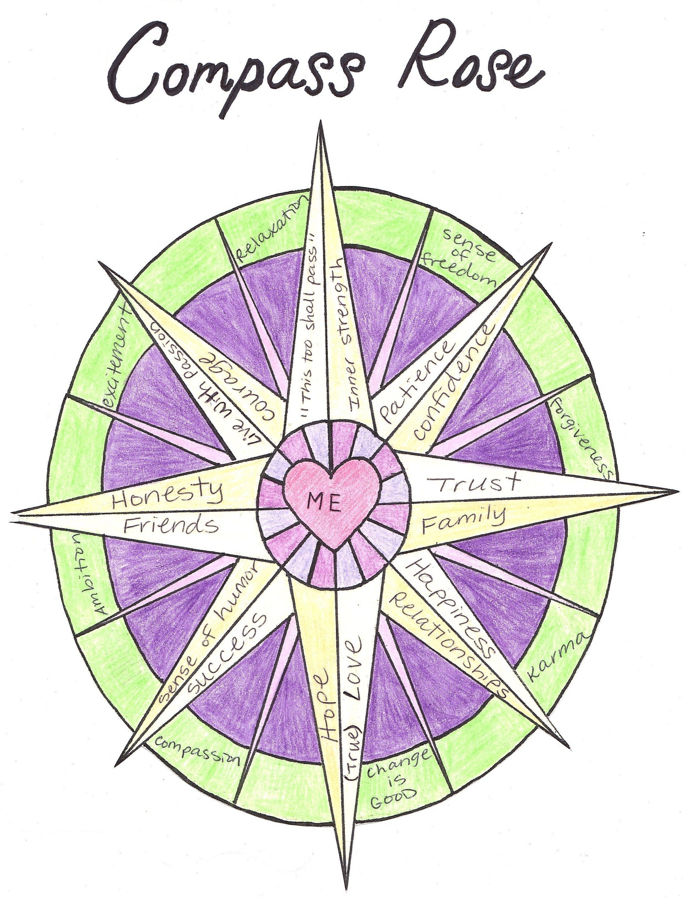 Personal Compass Roses