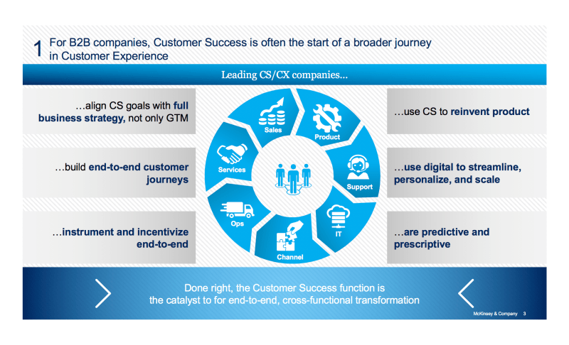 customer success within experience