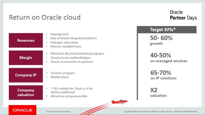 Oracle Partner Days - Return on Oracle cloud