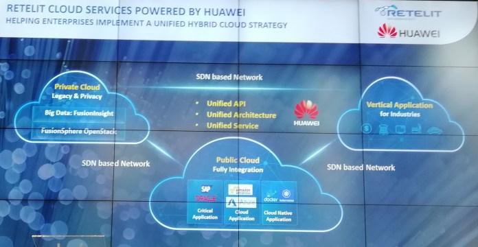 Retelit - Huawei - I servizi cloud dell'offerta congiunta