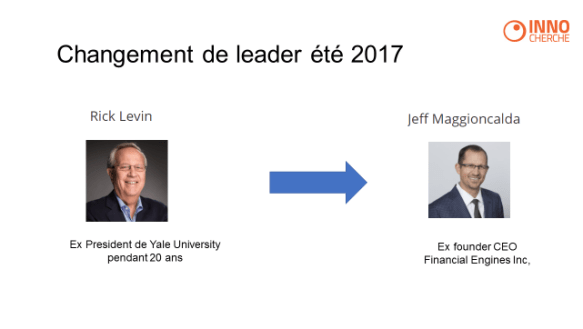 Coursera -Leaders