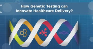 How-Genetic-Testing-can-Innovate-Healthcare-Delivery