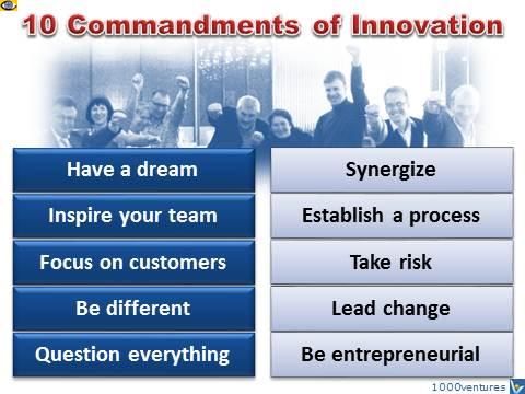 Innovation, Technology, Entrepreneur, Inspiration, Dream