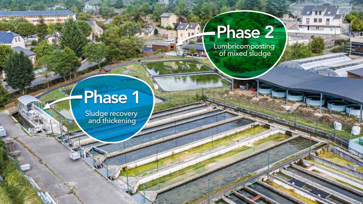 Source du Frézal aquaculture farm in La Canourgue: industrial demo site for treating fish farming effluents through lumbricomposting