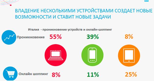 mobile_statistic