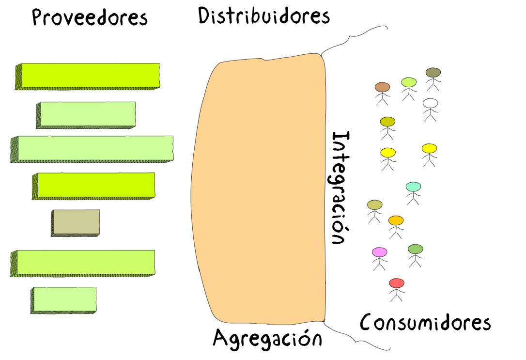 Draw2InternetEraSpanish.png