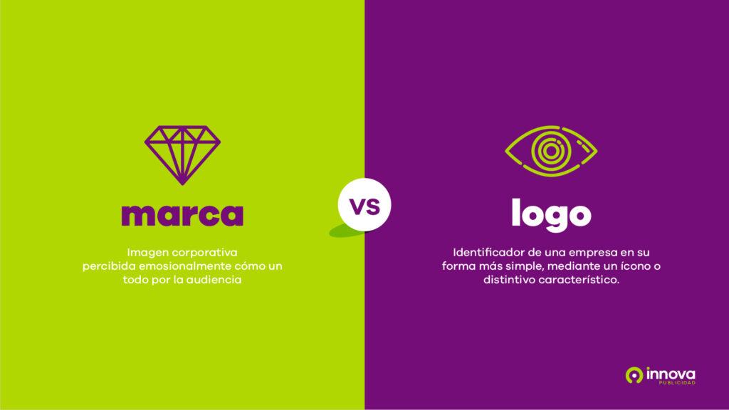 El Proceso del Branding 02 e1603182656507 - Logo o Marca ¿Cuál es la Diferencia?