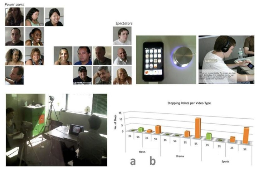 Usability Testing Project