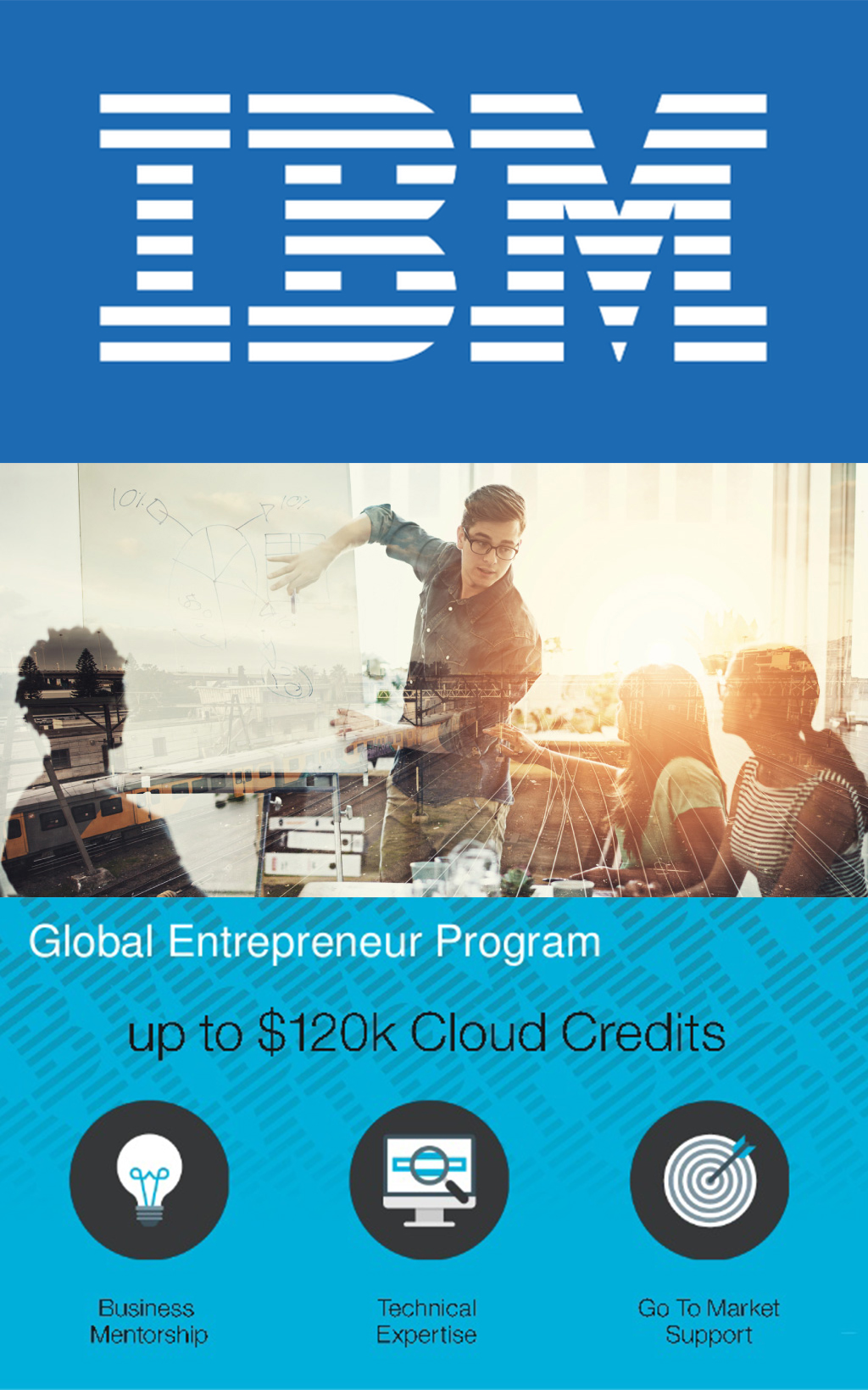 Global Entrepreneur Program IBM