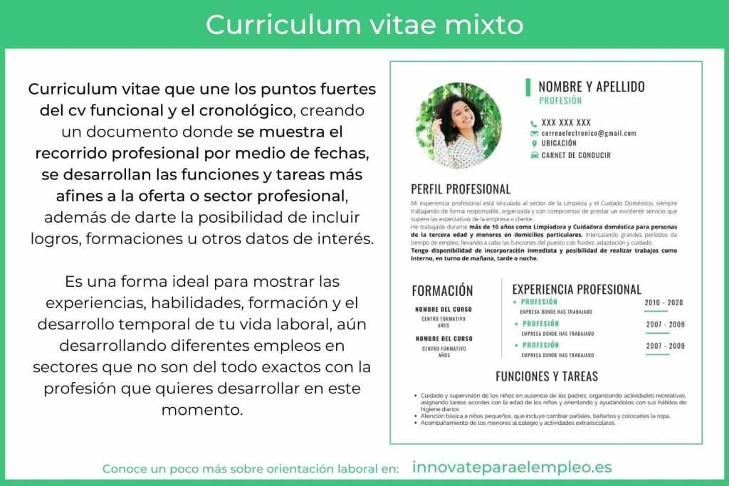 curriculum-mixto