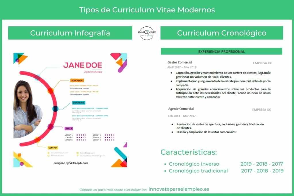 plantillas-de-curriculum-infografico-y-cronologico