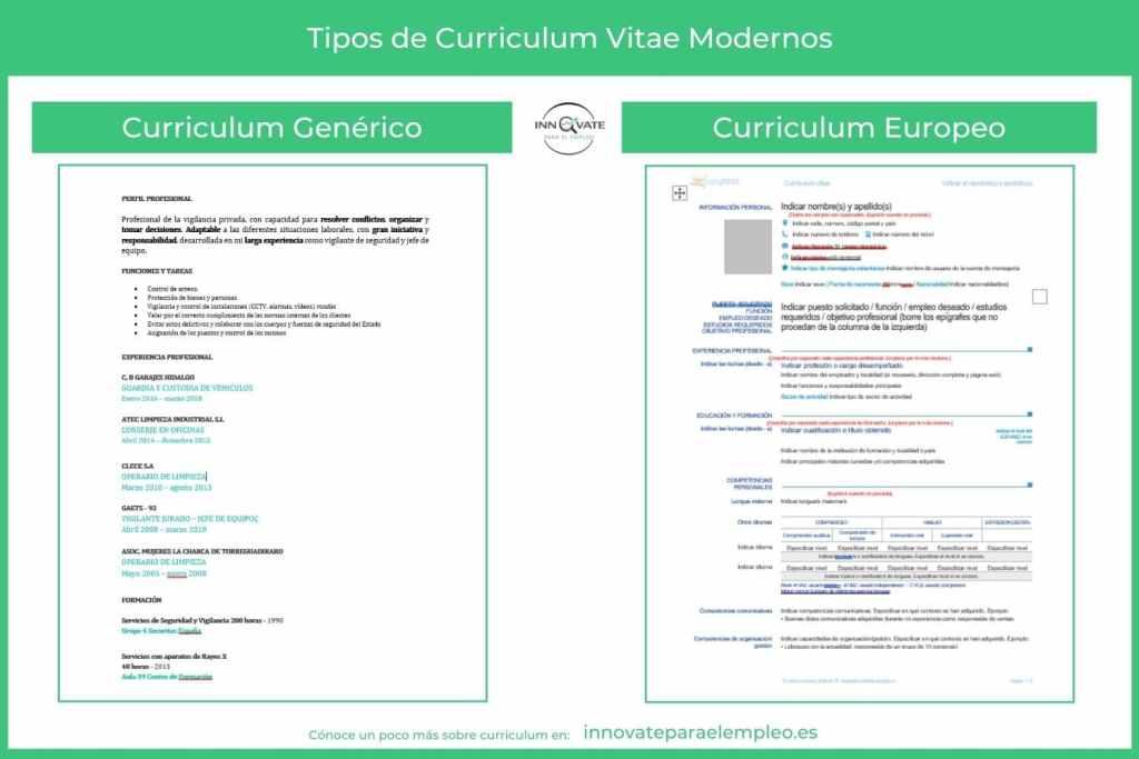 tipos-de-curriculum-europeo-y-generico