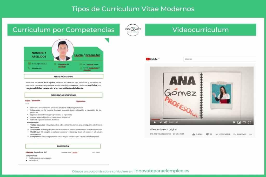 tipos-de-curriculum-por-competencias-y-videocurriculum