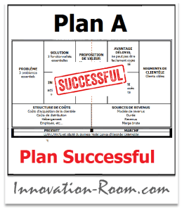 Innovation-Room - Lean Canvas - Schéma 2