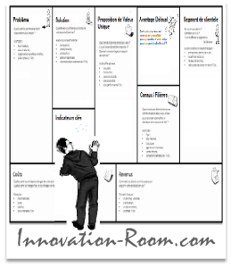 Innovation-Room - Lean Canvas