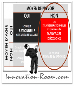 Innovation-Room - MATRICE CASUAL EFFECTUAL