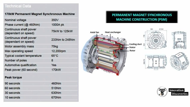 Electric Traction Motor Construction