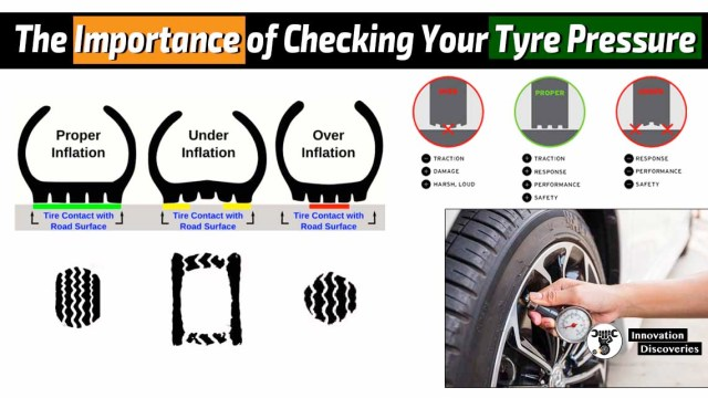 The Importance of Checking Your Tyre Pressure
