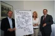 Wolfsburg AG Mobilitätskonzept