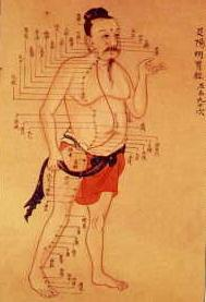 A New Chapter for Chinese Medicine