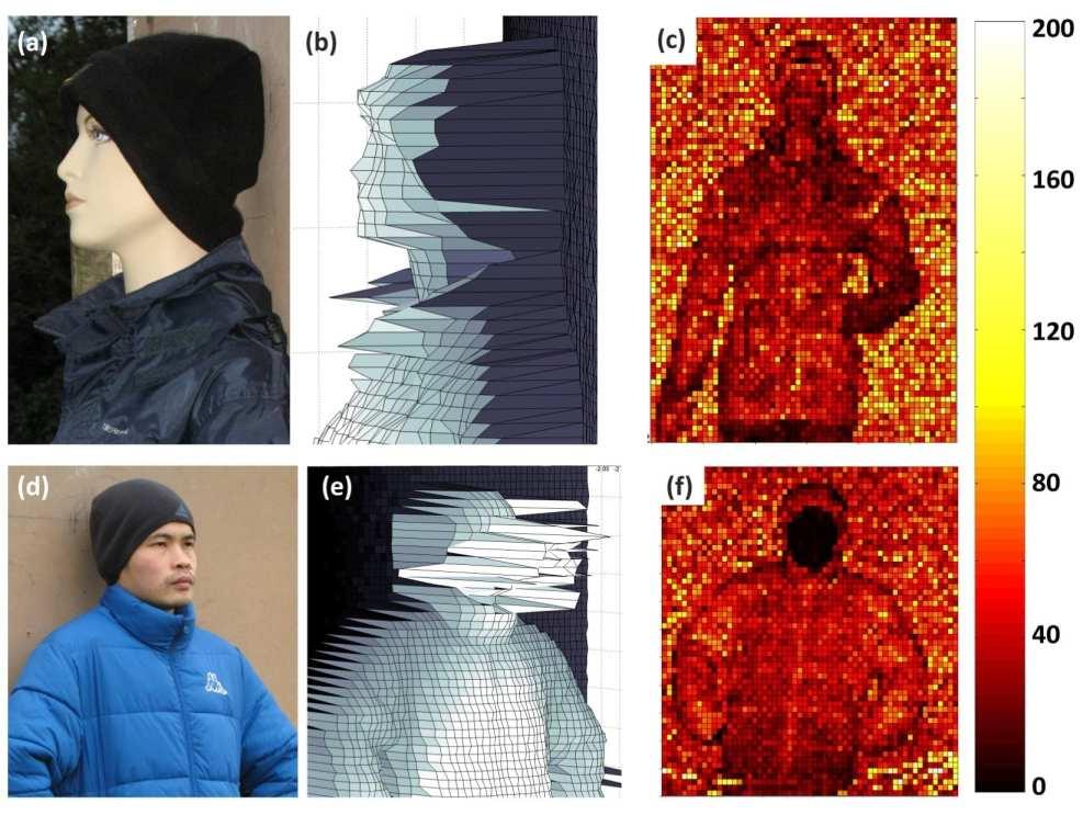 OpEx_-_depth_imaging_-_fig1