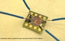 Graphene provides efficient electronics cooling