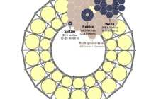 Radical New Folding Space Telescope Design