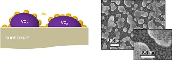 "Left: Illustration of terahertz optical switches shows the vanadium dioxide nanoparticles coated with a ""nanomesh"" of smaller gold particles. Right: Scanning electron microscope image of the switches at two resolutions. (Haglund Lab / Vanderbilt)"
