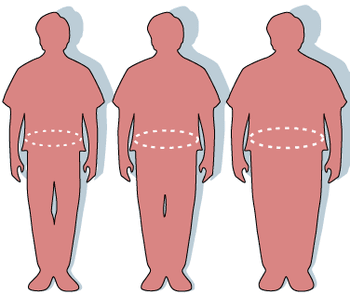 """What scientists call """"Overweight"""" changes with our knowledge of human health (Photo credit: Wikipedia)"""