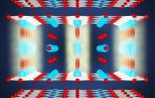 Rattled Atoms Mimic High-temperature Superconductivity