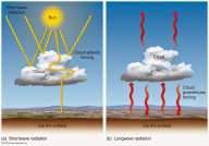Cost of cloud brightening for cooler planet revealed