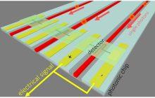 Toward quantum chips