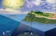 Advent of geoengineering may help lower temperature of debate over climate change