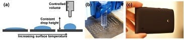 a) Changing the temperature of the preheated surface modifies the shape of a cured lens. b) The inkjet print head printing droplet lenses on a heated surface, and c) The lens can be attached to a smartphone for microscopy applications.