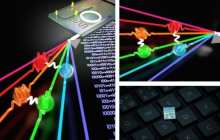 INRS takes giant step forward in generating optical qubits