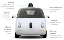 China's Companies Poised to Take Leap in Developing a Driverless Car
