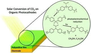 Inexpensive semiconducting organic polymers can harvest sunlight to split carbon dioxide into alcohol fuels