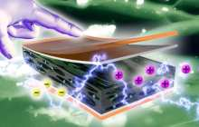 Harvesting energy from human motion could power your cell phone for a week