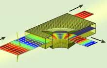 Manipulating light to follow any predetermined path along a surface: Metamaterial waveguides
