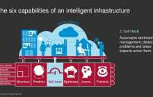 Engineers test resilient, intelligent infrastructure for future cities