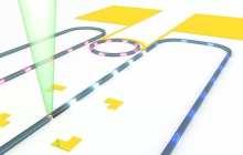 Big step towards integrated quantum optical circuits