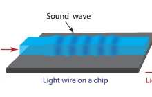 World first: Data transferred from light to sound on one chip reducing heat