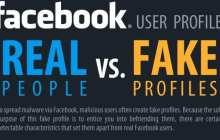 How to locate fake users on many social networks