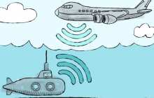 Wireless water-air communications breakthrough for data transmission between underwater and airborne devices