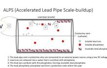 Can lead pipes be made safe?