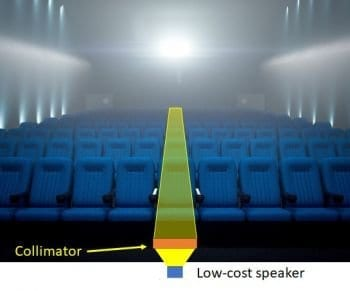 Devices capable of manipulating sound in the same way as light may change the way we hear things