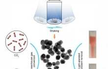 Making catalysts that can be used for CO2conversion, cleaning water and other pollutants . . . in your kitchen