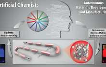 The Artificial Chemist: Combining AI and robotics to conduct autonomous research and development