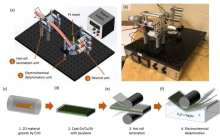 Roll-to-roll graphene production method could enable lightweight and flexible solar devices